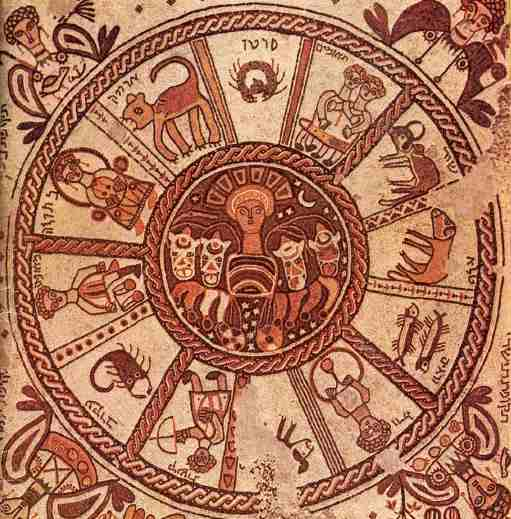 Zodiac sign for 6th june