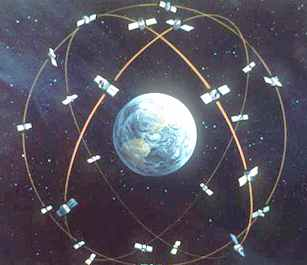 SATELLITE CONSTELLATION global positioning system