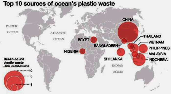 world of plastics essay Rochman: so, for the ones that are ingredients of plastics themselvesso styrene, which is the monomer for styrofoam, vinyl chloride which is the monomer, the building block, for pvc, polyvinyl chloride, those are both considered priority pollutants.
